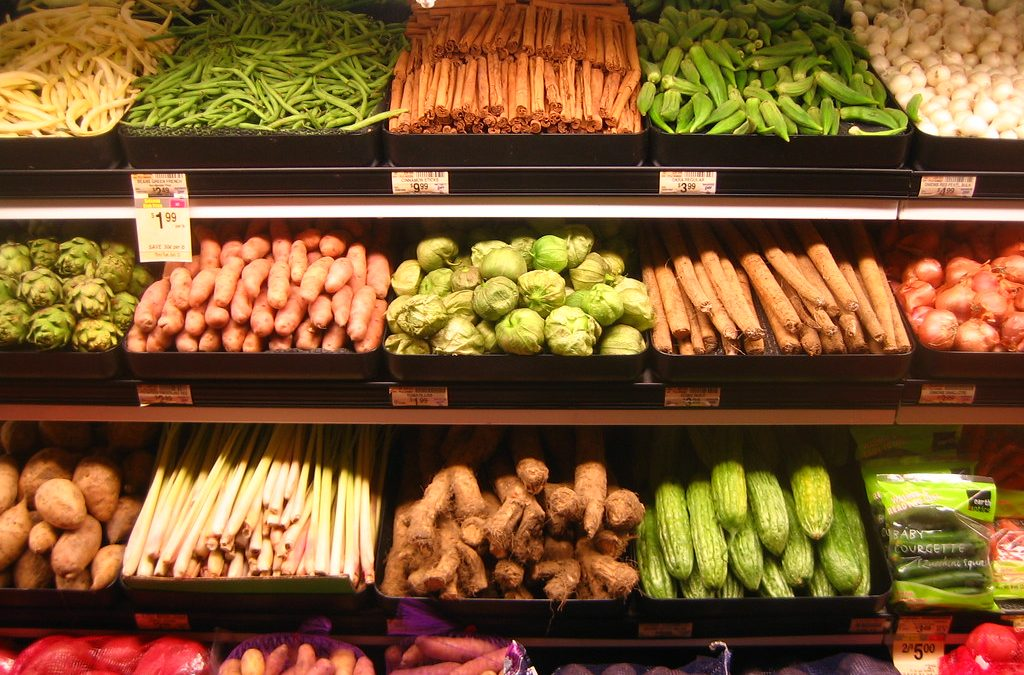 What's Food Insecurity in America: Past, Present and Post-Pandemic Future